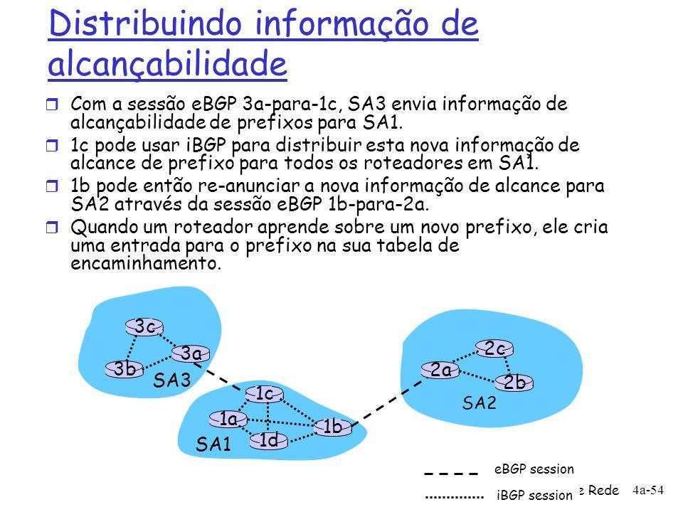 Distribuindo informação de alcançabilidade