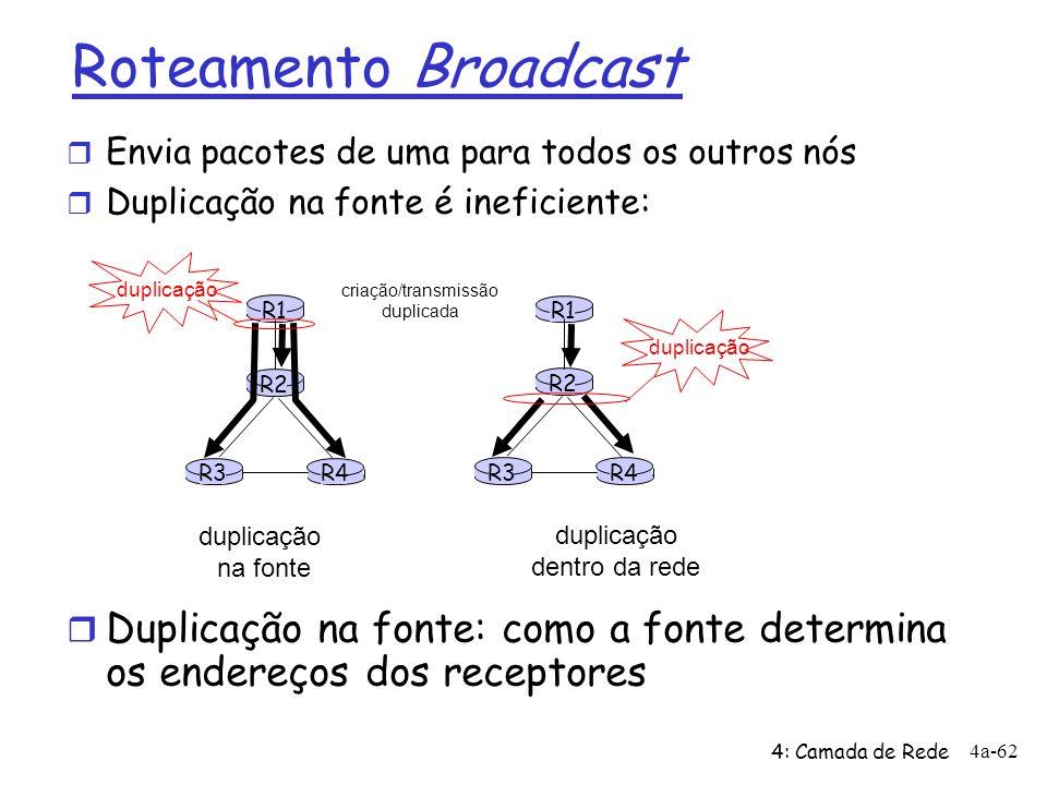 Roteamento Broadcast Envia pacotes de uma para todos os outros nós. Duplicação na fonte é ineficiente: