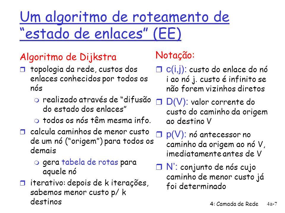 Um algoritmo de roteamento de estado de enlaces (EE)