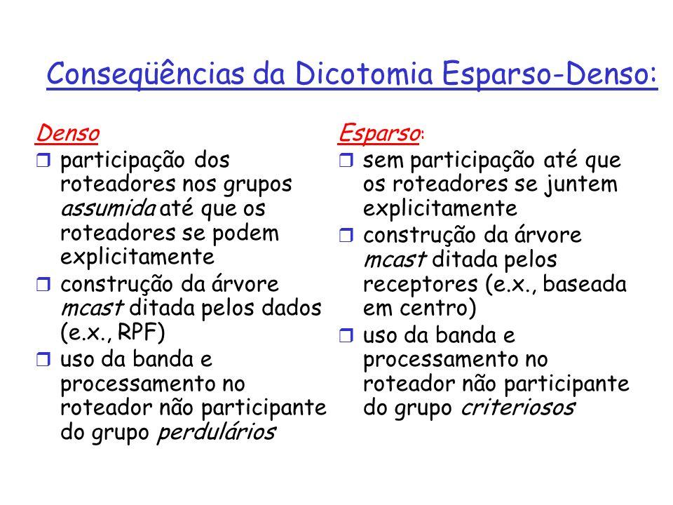 Conseqüências da Dicotomia Esparso-Denso: