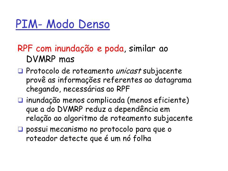 PIM- Modo Denso RPF com inundação e poda, similar ao DVMRP mas