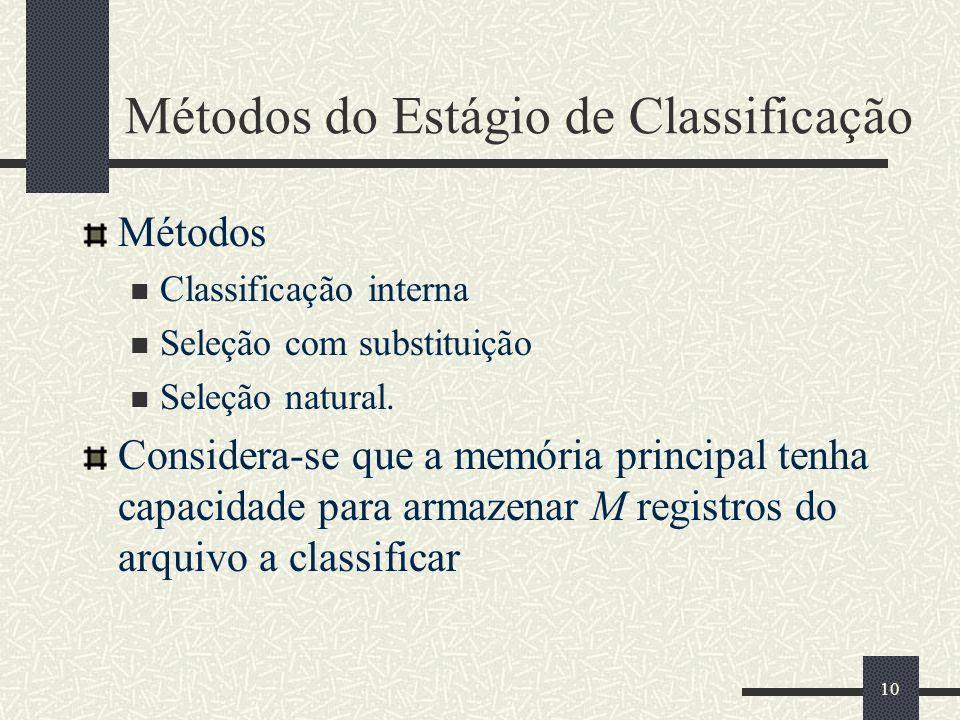 Métodos do Estágio de Classificação