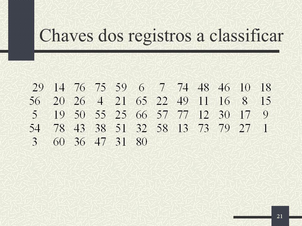 Chaves dos registros a classificar