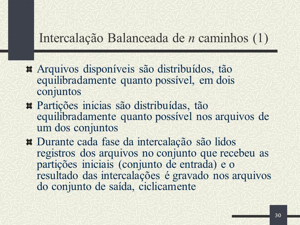 Intercalação Balanceada de n caminhos (1)