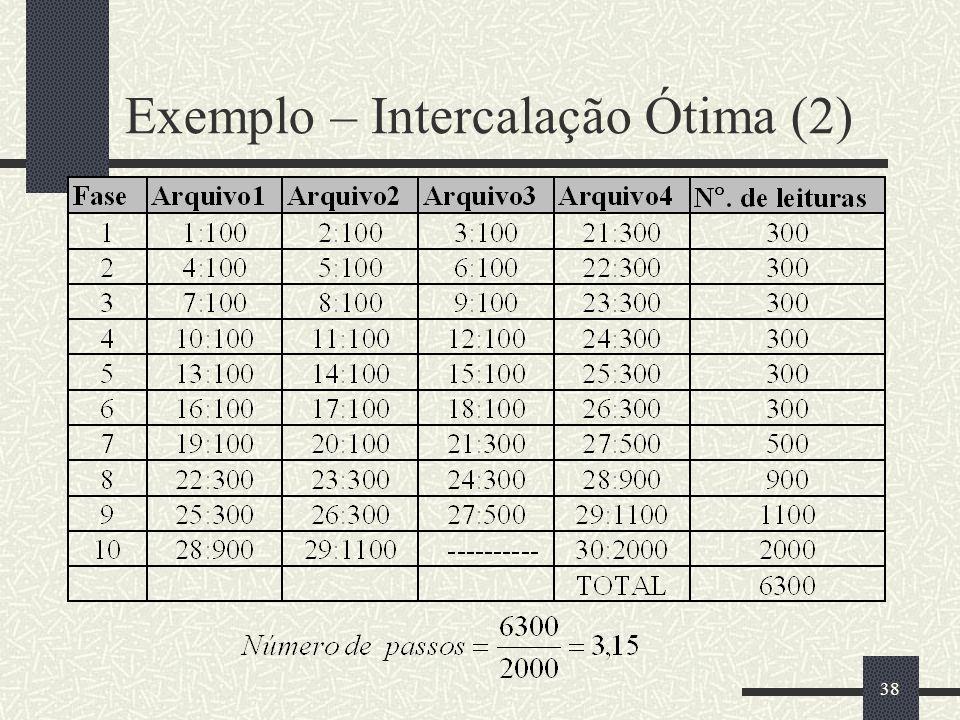 Exemplo – Intercalação Ótima (2)