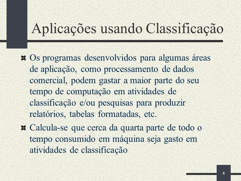 Aplicações usando Classificação