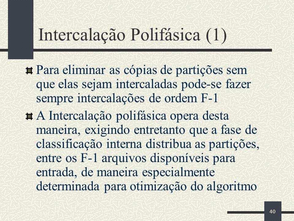 Intercalação Polifásica (1)