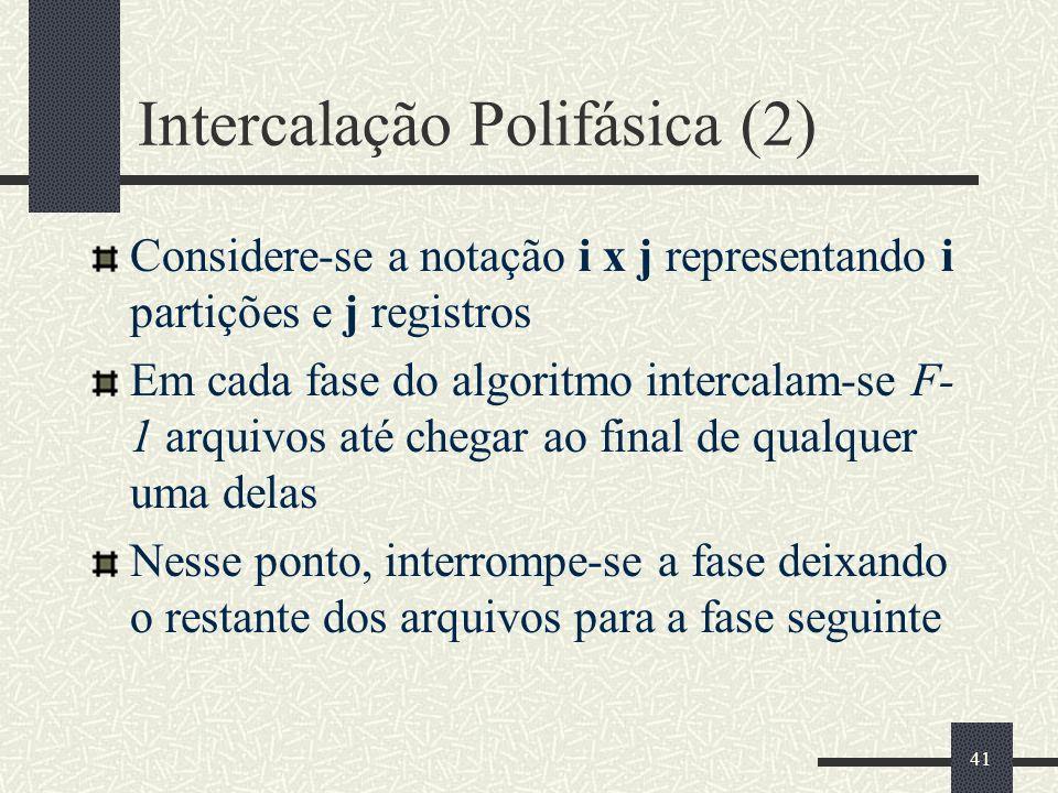 Intercalação Polifásica (2)