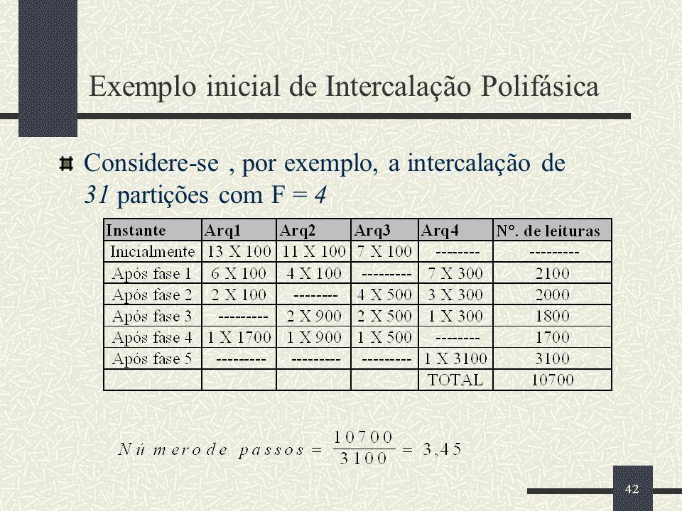 Exemplo inicial de Intercalação Polifásica