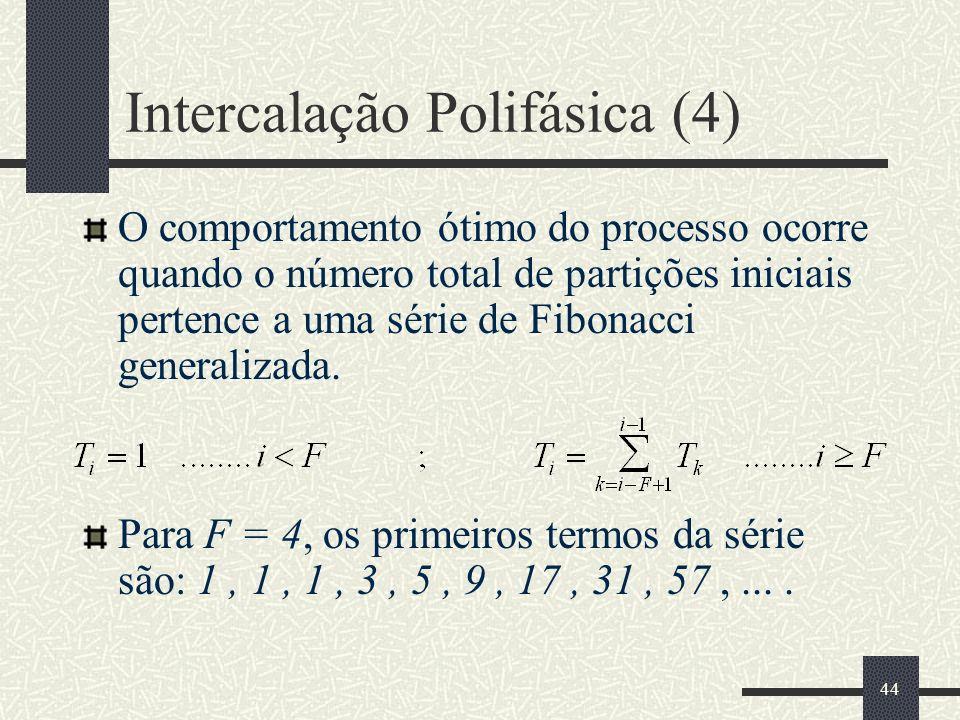 Intercalação Polifásica (4)