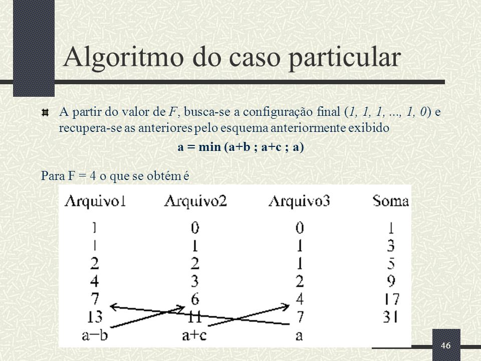 Algoritmo do caso particular