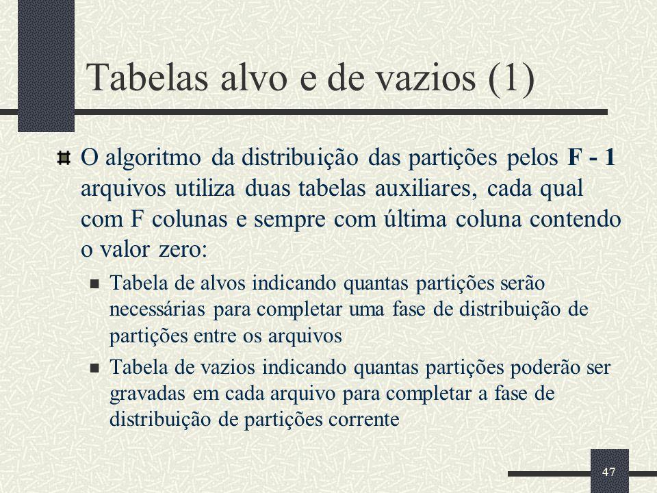 Tabelas alvo e de vazios (1)