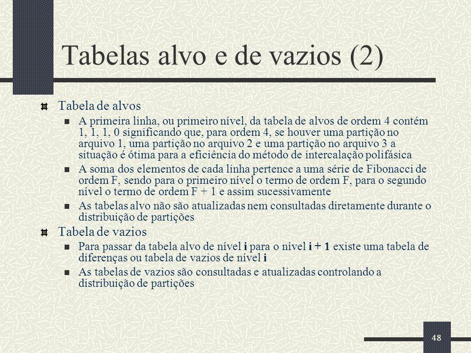 Tabelas alvo e de vazios (2)