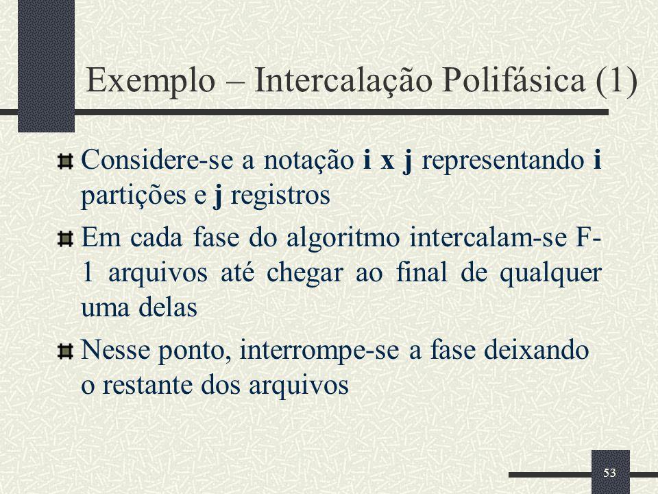 Exemplo – Intercalação Polifásica (1)