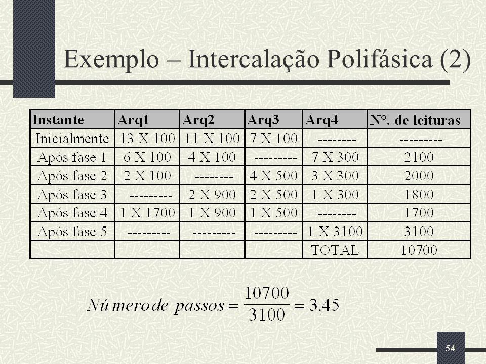 Exemplo – Intercalação Polifásica (2)