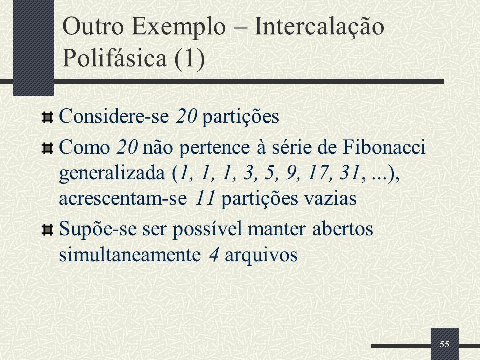 Outro Exemplo – Intercalação Polifásica (1)