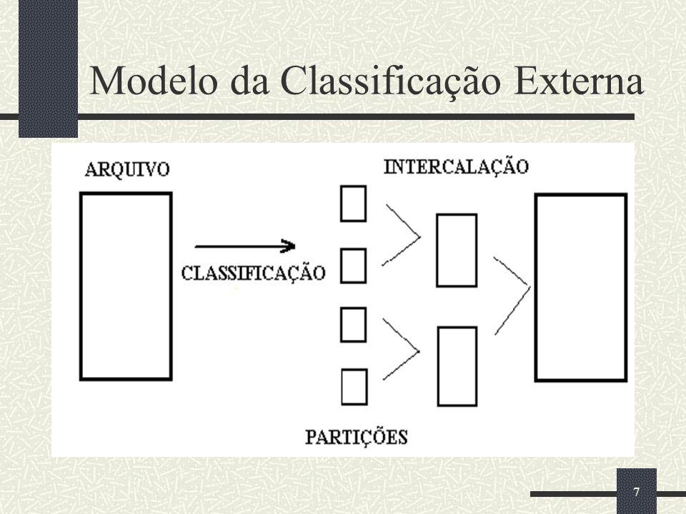 Modelo da Classificação Externa