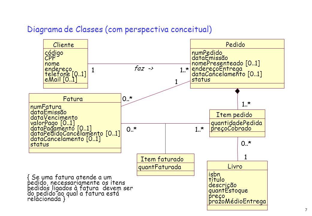 Diagrama de Classes (com perspectiva conceitual)