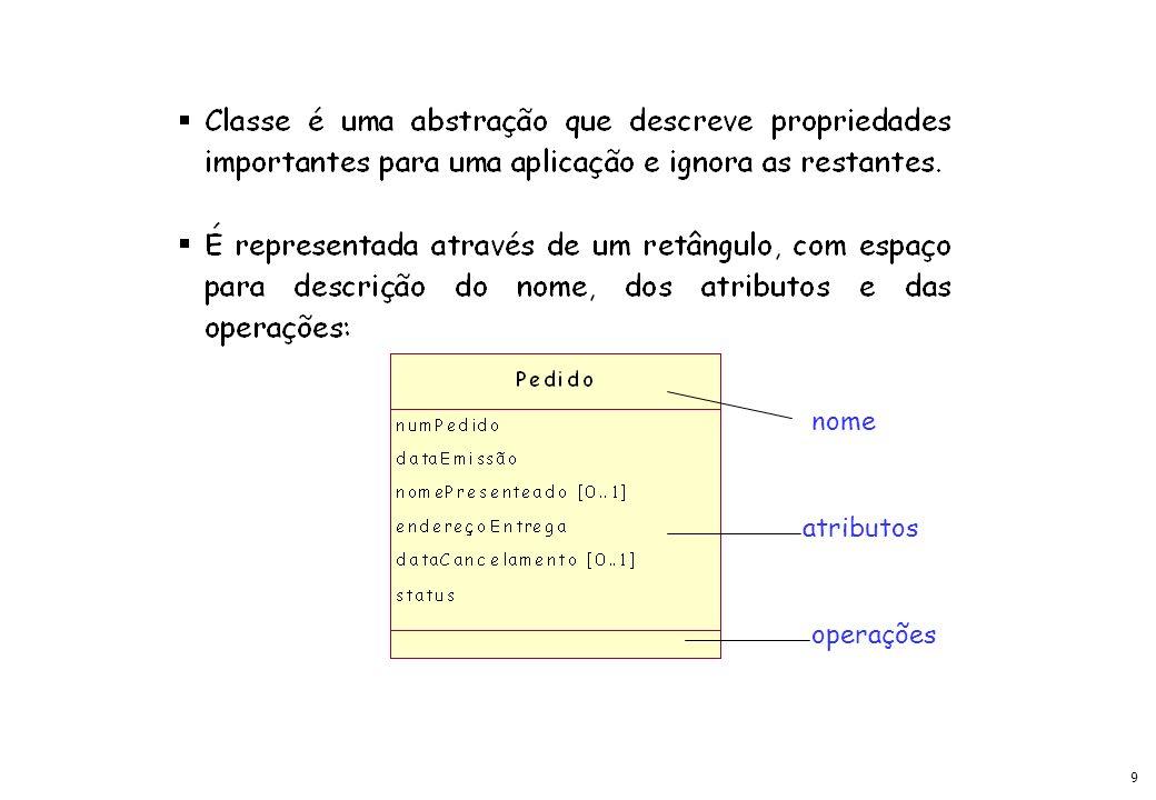 nome atributos operações