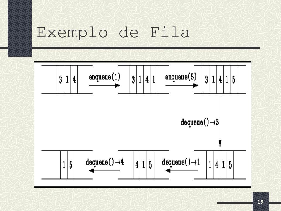 Exemplo de Fila