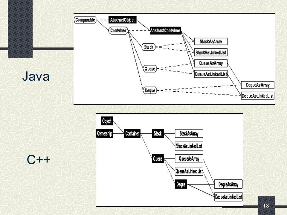 Java C++