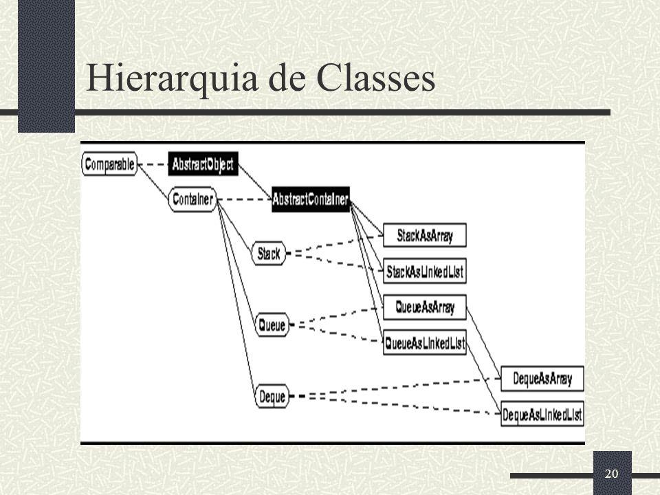 Hierarquia de Classes