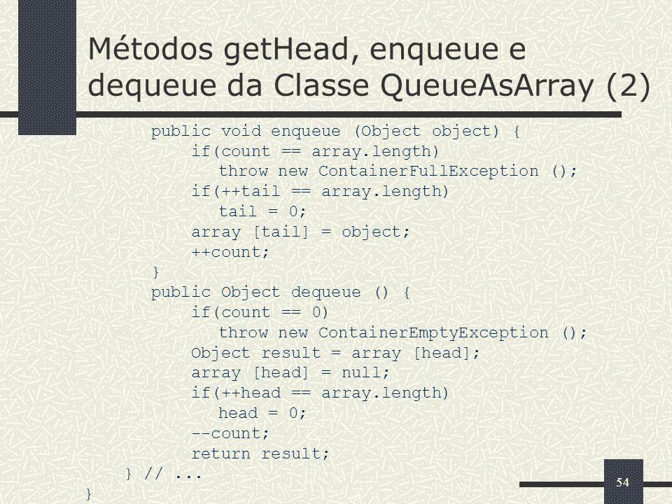 Métodos getHead, enqueue e dequeue da Classe QueueAsArray (2)