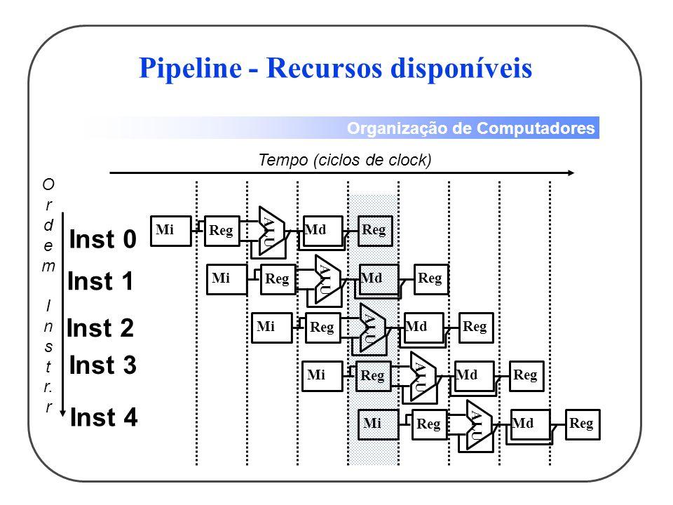 Pipeline - Recursos disponíveis