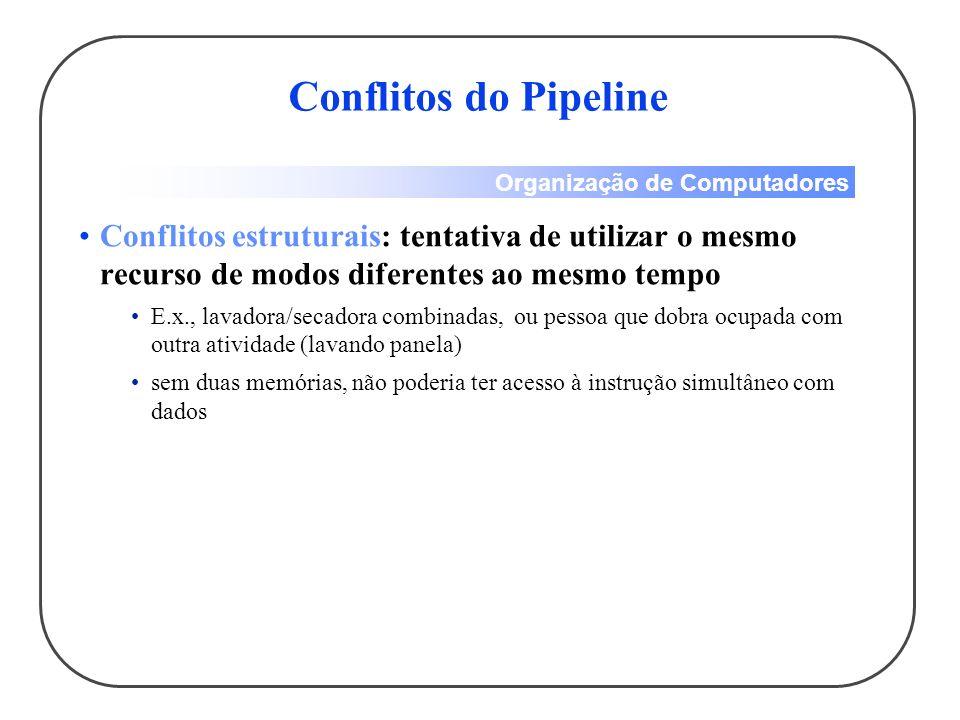 Conflitos do Pipeline Conflitos estruturais: tentativa de utilizar o mesmo recurso de modos diferentes ao mesmo tempo.