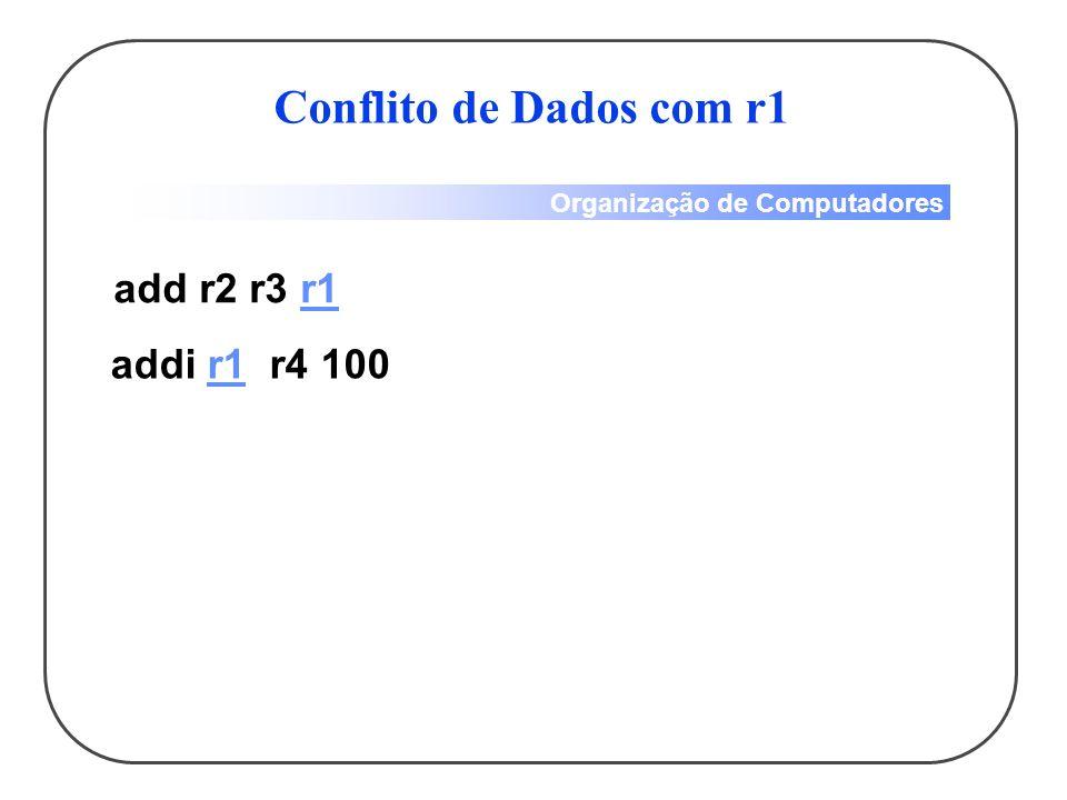 Conflito de Dados com r1 add r2 r3 r1 addi r1 r4 100