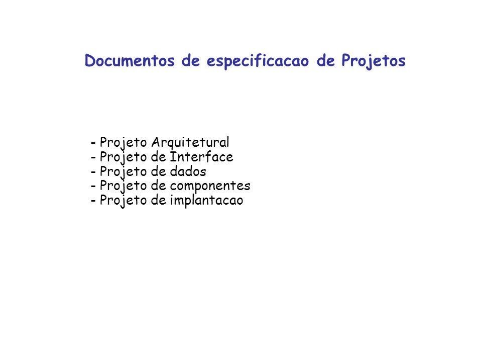 Documentos de especificacao de Projetos