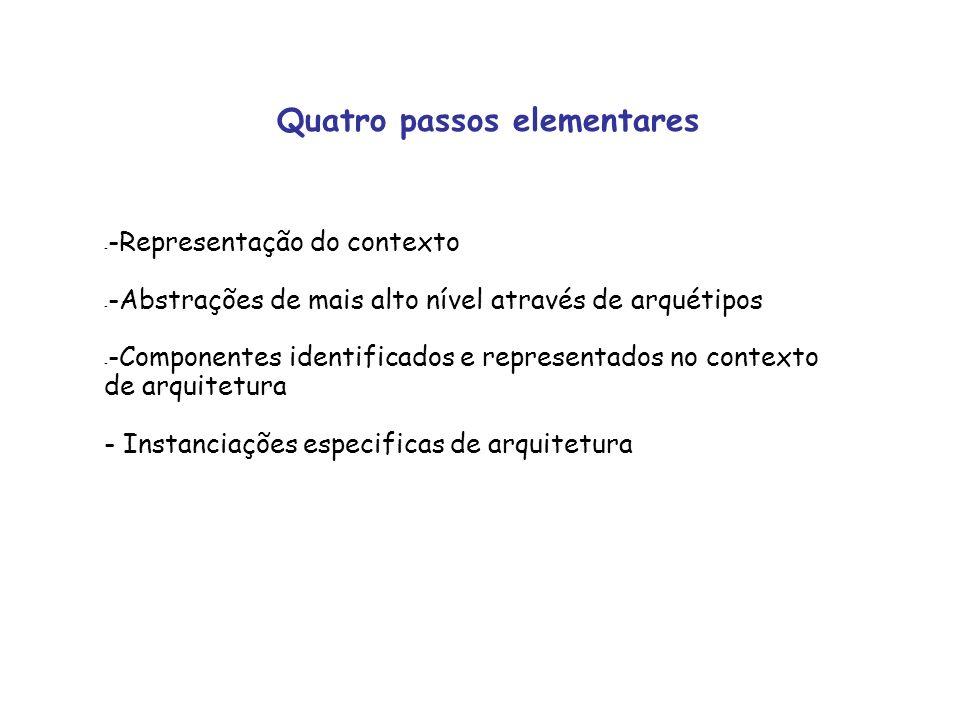 Quatro passos elementares