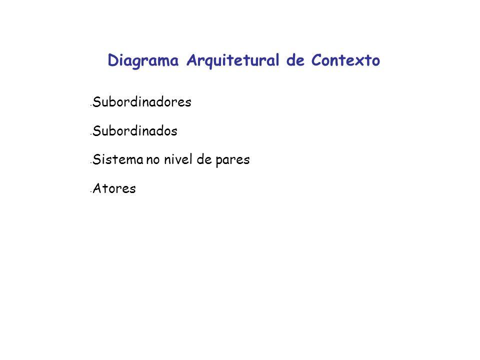 Diagrama Arquitetural de Contexto