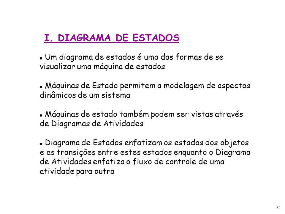 I. DIAGRAMA DE ESTADOS Um diagrama de estados é uma das formas de se visualizar uma máquina de estados.