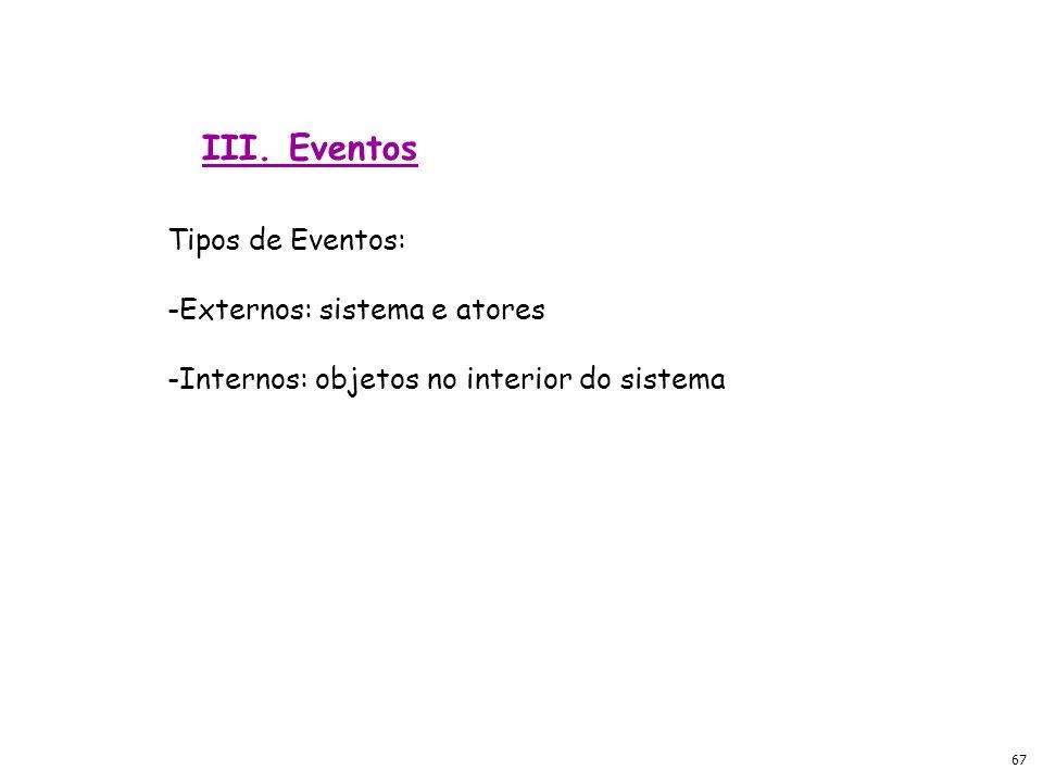 III. Eventos Tipos de Eventos: Externos: sistema e atores
