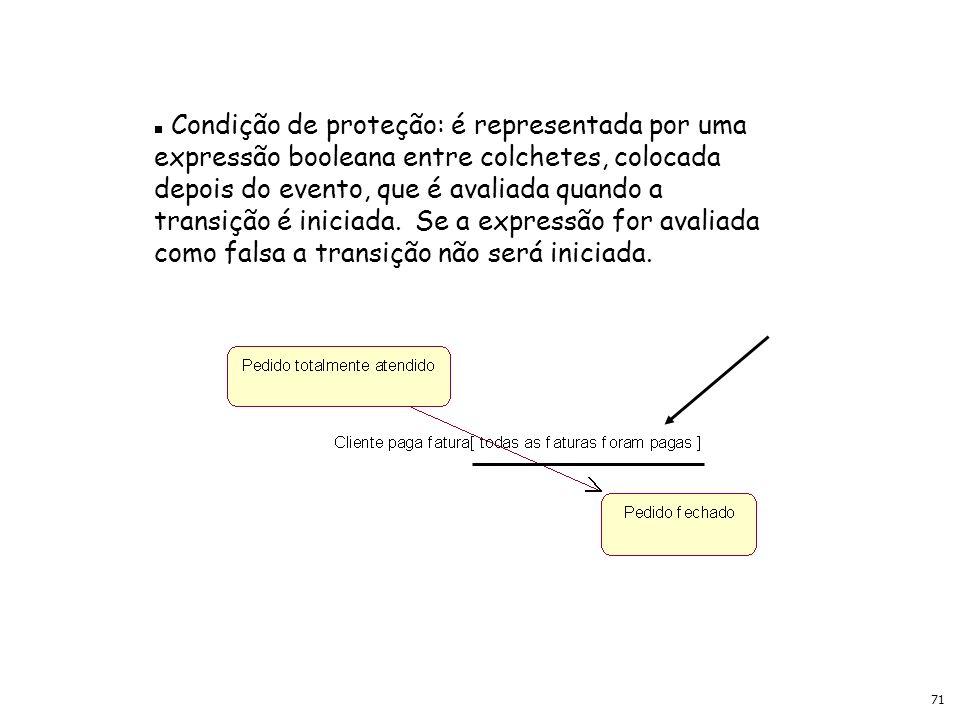 Condição de proteção: é representada por uma expressão booleana entre colchetes, colocada depois do evento, que é avaliada quando a transição é iniciada.