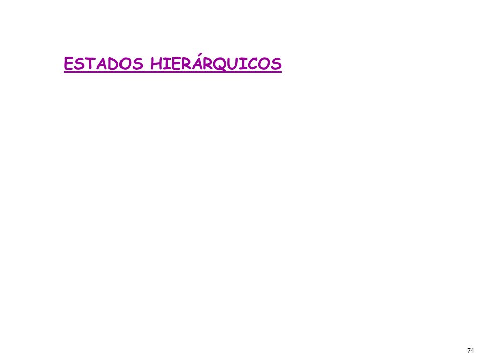 ESTADOS HIERÁRQUICOS