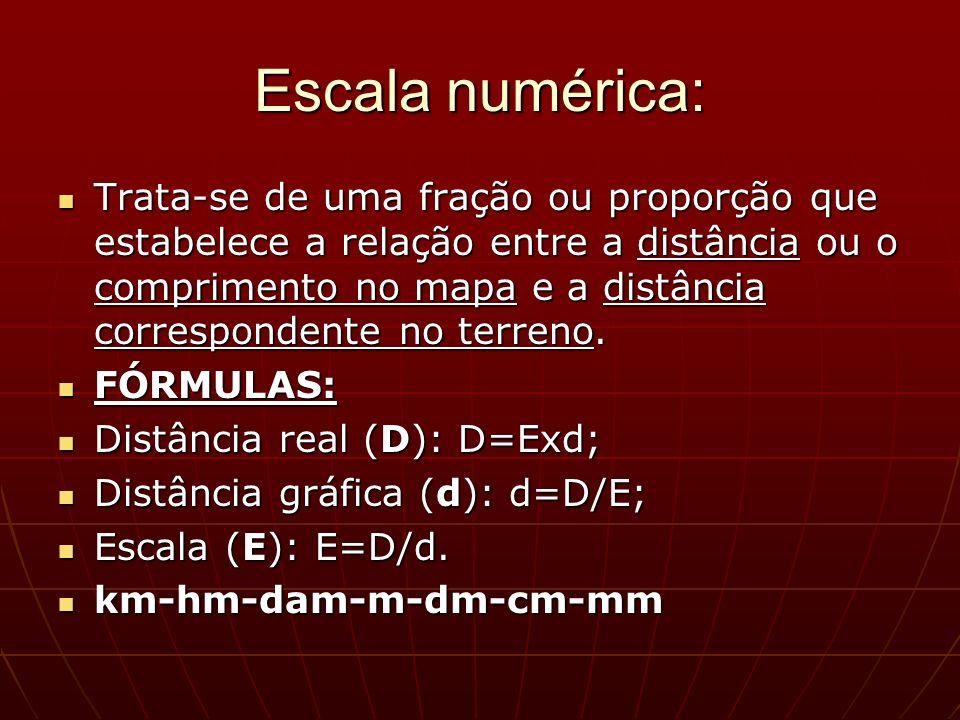 Escala numérica:
