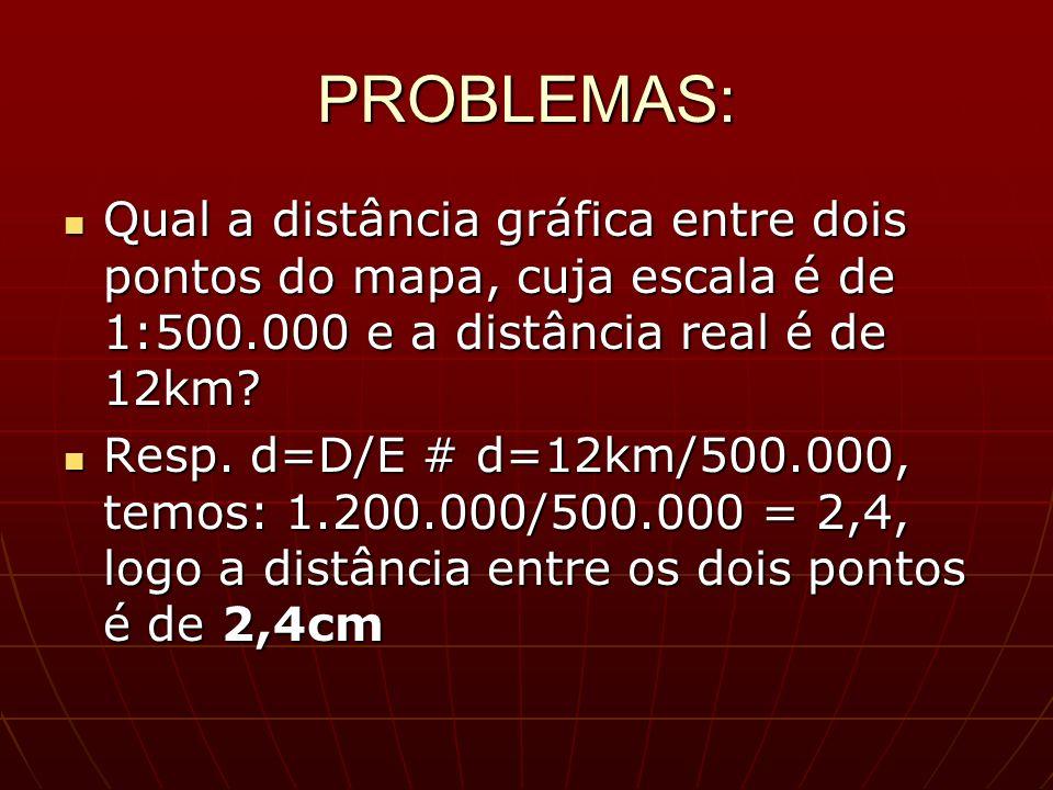 PROBLEMAS: Qual a distância gráfica entre dois pontos do mapa, cuja escala é de 1:500.000 e a distância real é de 12km