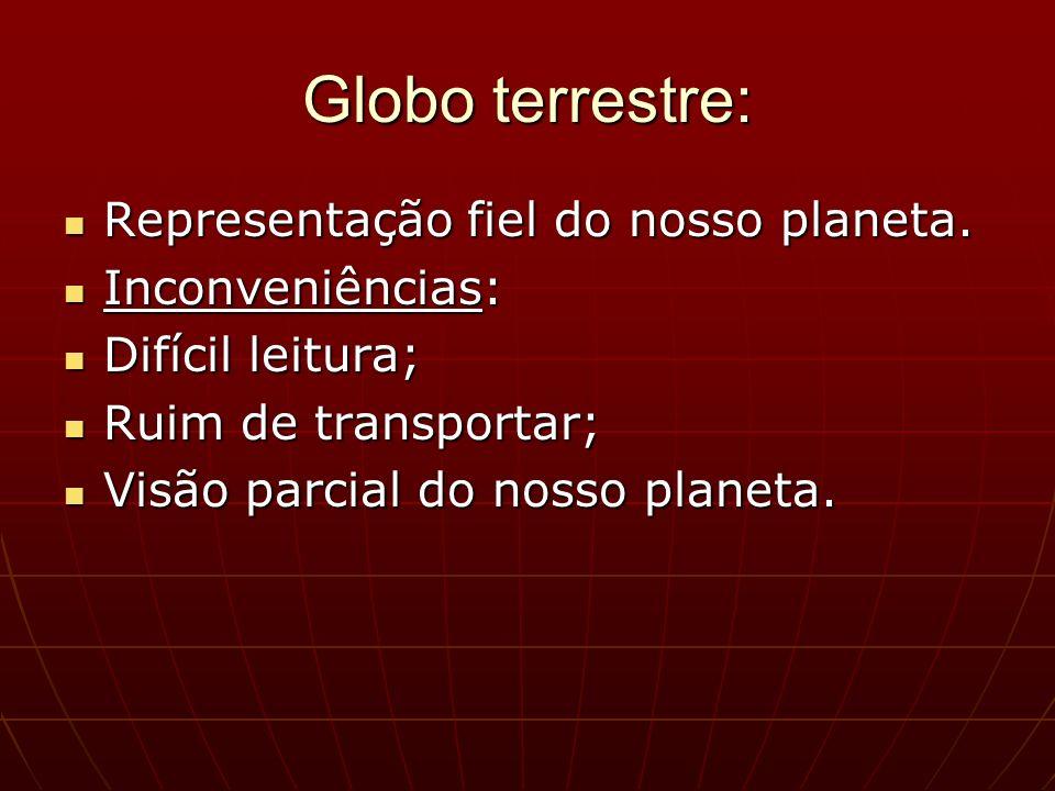 Globo terrestre: Representação fiel do nosso planeta. Inconveniências: