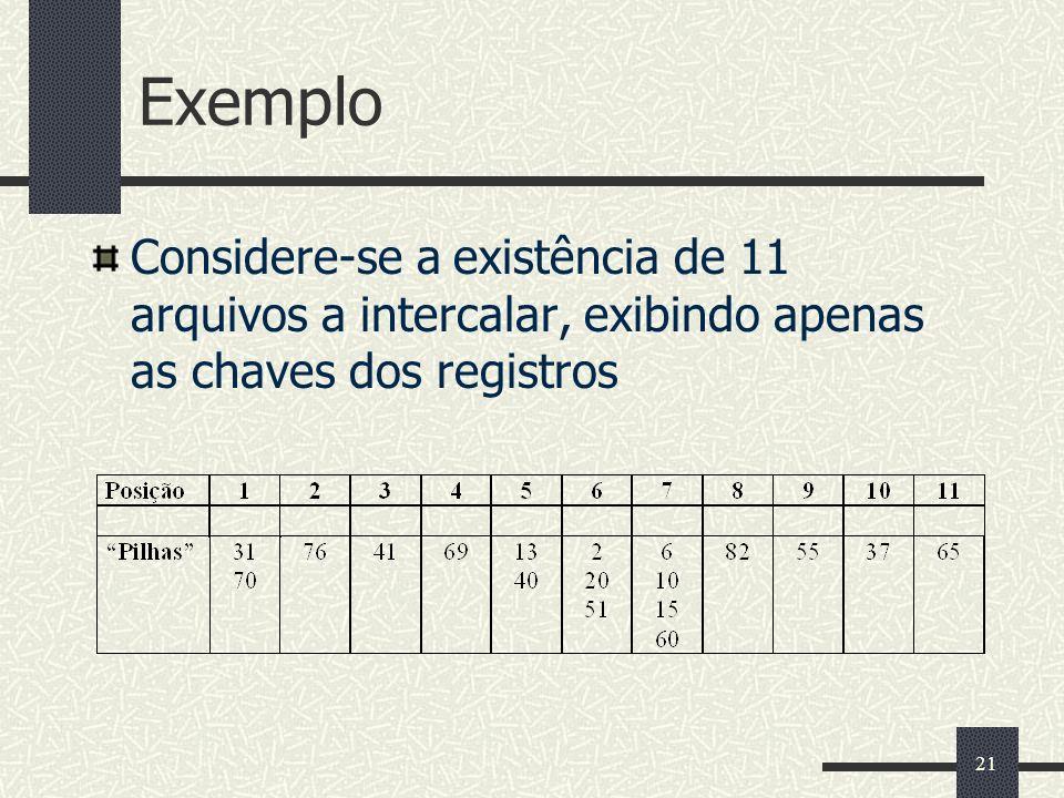 Exemplo Considere-se a existência de 11 arquivos a intercalar, exibindo apenas as chaves dos registros.