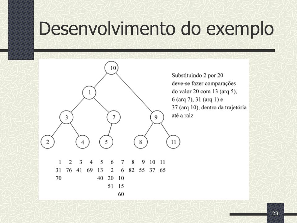 Desenvolvimento do exemplo