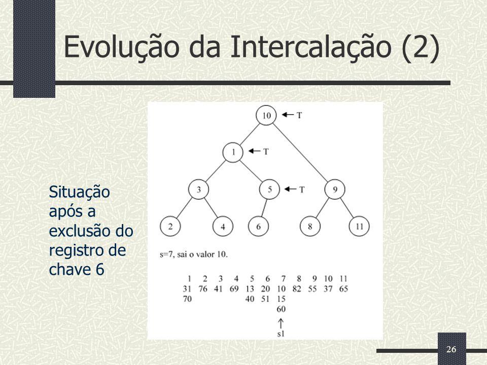 Evolução da Intercalação (2)