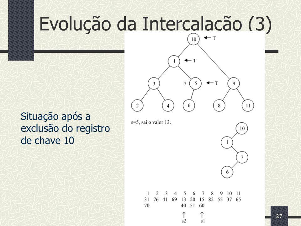 Evolução da Intercalação (3)