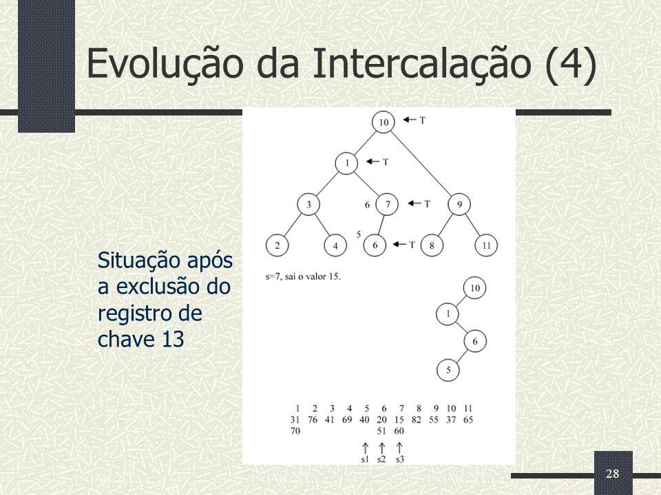 Evolução da Intercalação (4)