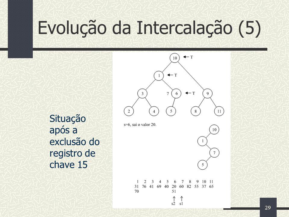Evolução da Intercalação (5)