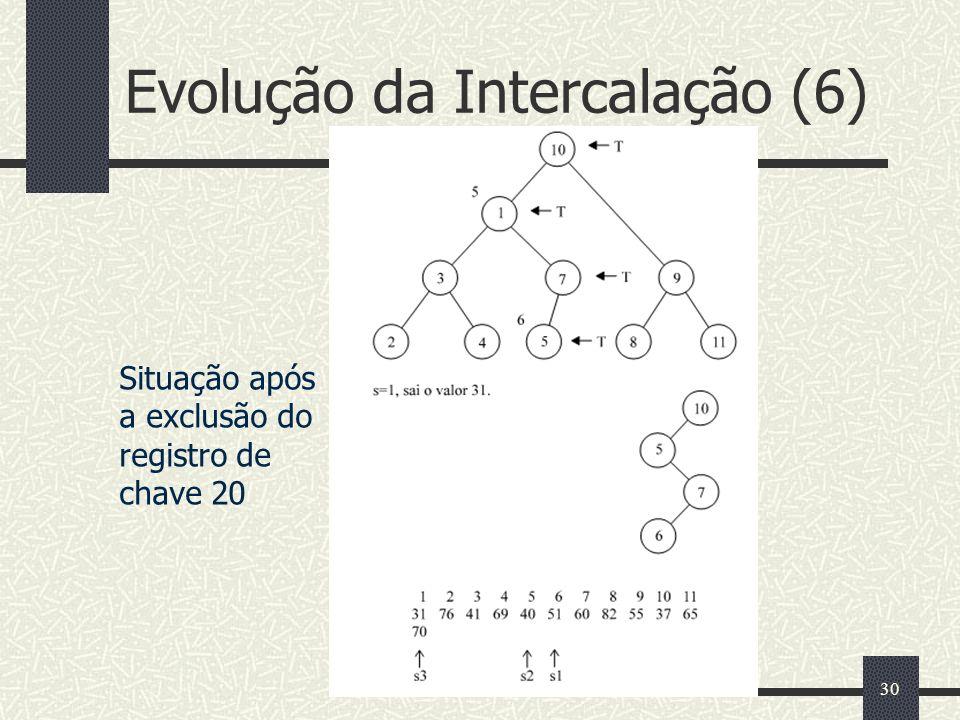 Evolução da Intercalação (6)