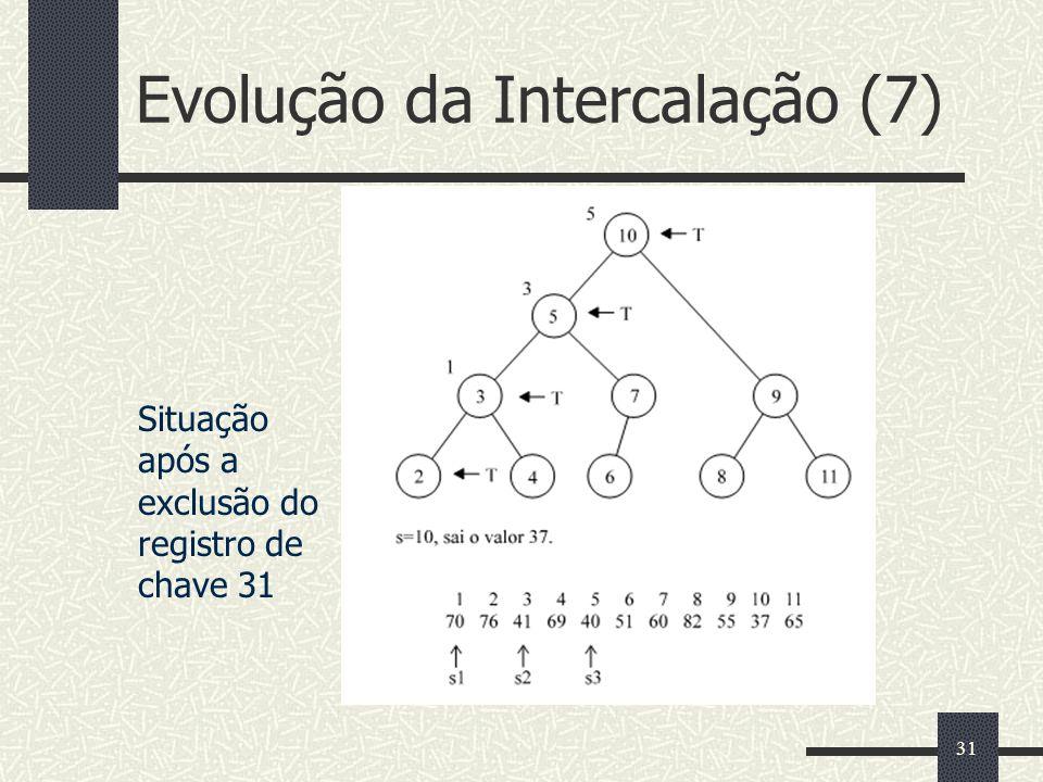 Evolução da Intercalação (7)