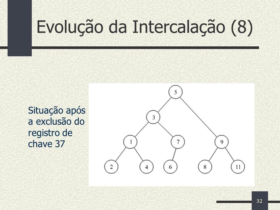 Evolução da Intercalação (8)