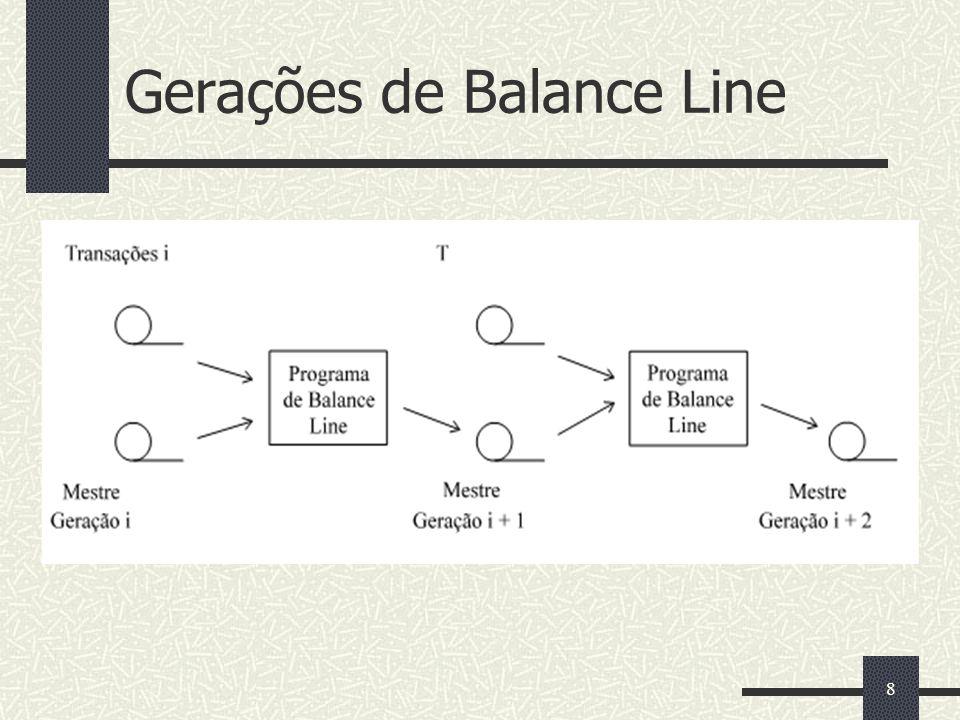 Gerações de Balance Line